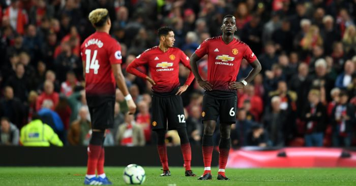 manchester united valor marca marketing deportivo